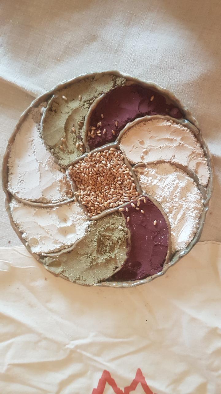 k2 Flour Flavour wheel